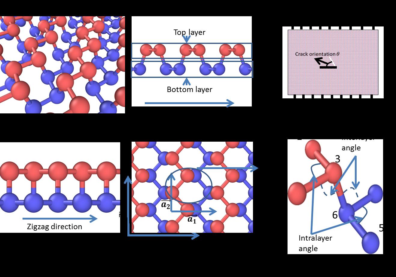 phosphorene structure