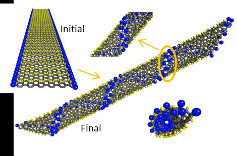 nanohelix